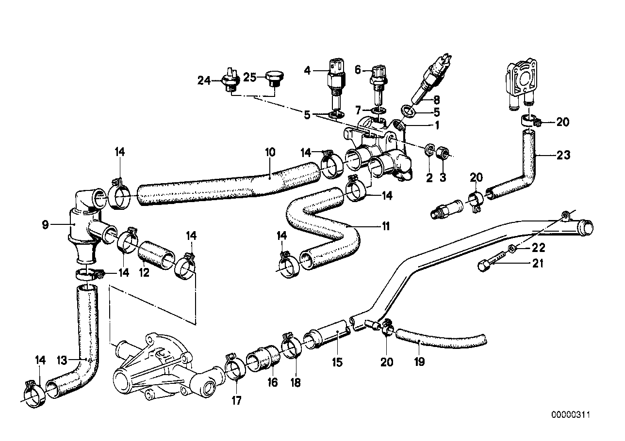 Cooling system-thermostat/water hoses